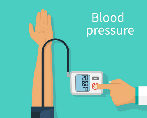 Blood Pressure UK connects patients online