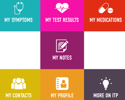 ITP Support Association Launches App