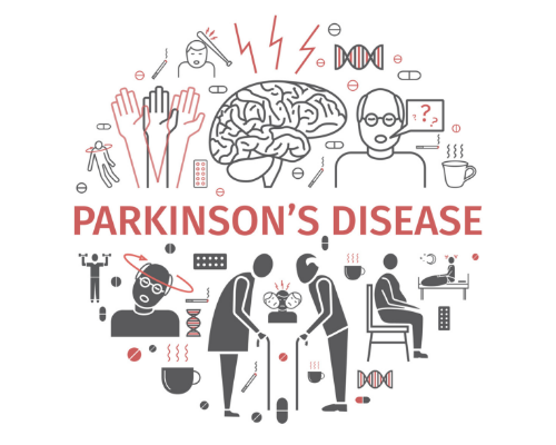 Parkinson's Diseases – Patient Group Support App